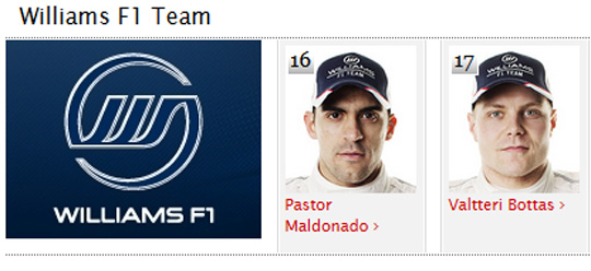 wiliams-f1-team