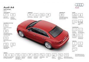 Audi A4 Audi connect Bild-Nr: A157383 Copyright: AUDI AG Rechte: Verwendung für Pressezwecke honorarfrei